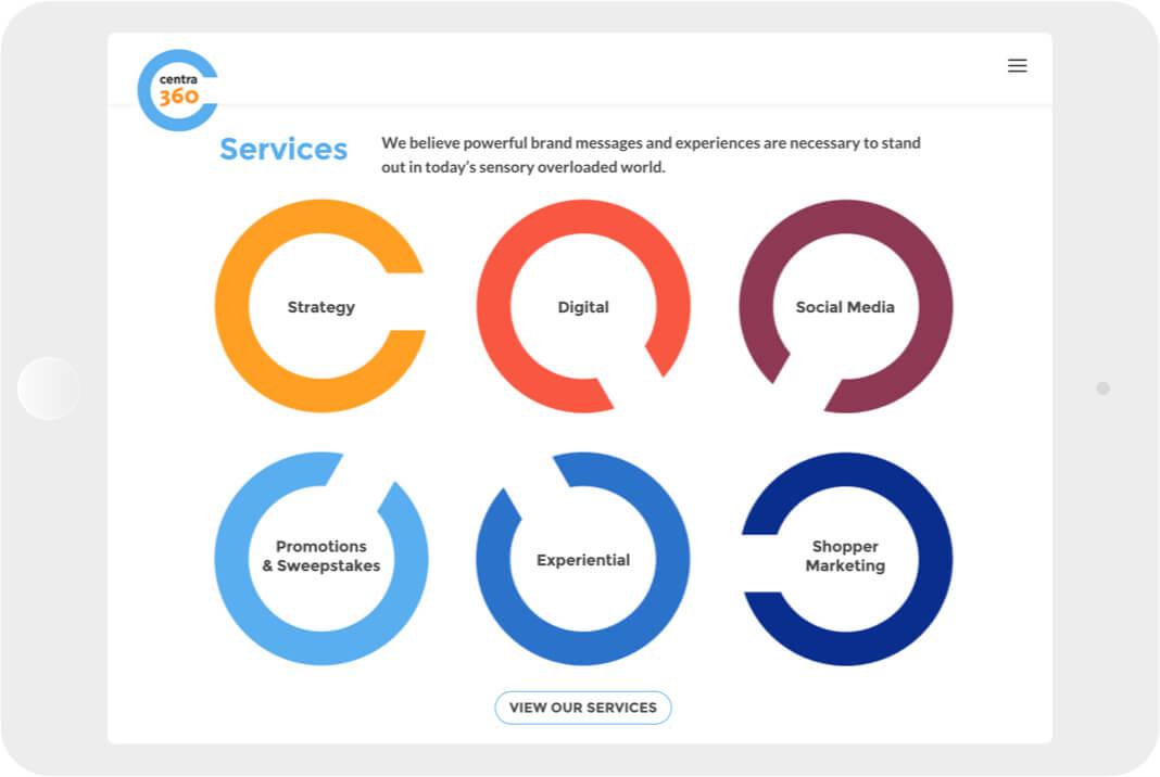 Centra360 website